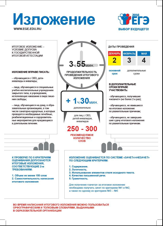 Fipi.ru 2017 диагностическая работа по обществознанию 10 класс